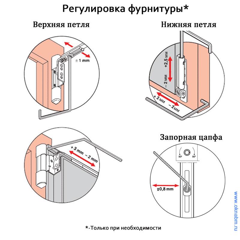 Пластиковые двери регулировка на зиму своими руками