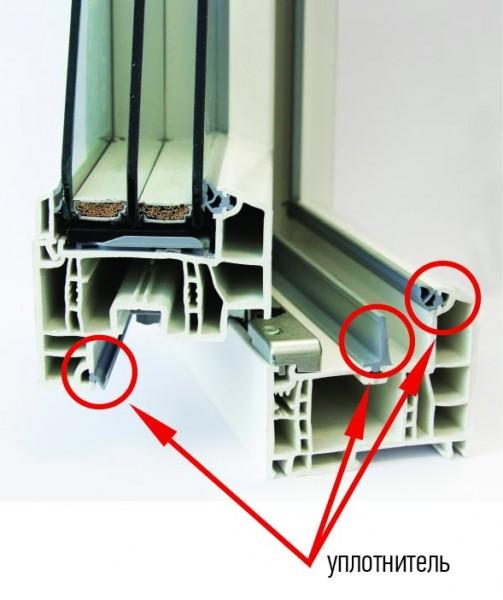 Замена уплотнителя на пластиковых балконных дверях цена..