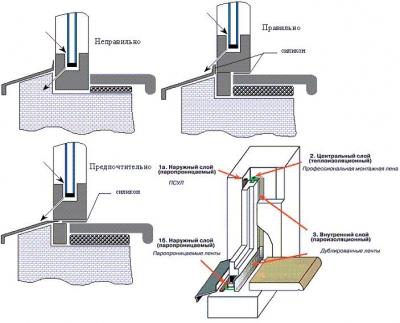 изготовление окон изготовление и установка пластиковых окон 7(926)990-23-23 с 9:00 до 22:00