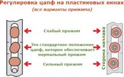 регулировка окон пластиковые окна регулировка на зиму 7(926)990-23-23 с 9:00 до 22:00