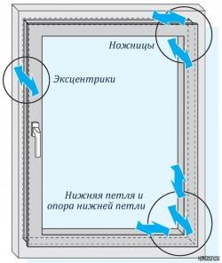 замена части окна