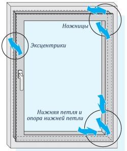 регулировка окон регулировка пластиковых окон зимой 7(926)990-23-23 с 9:00 до 22:00