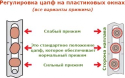 регулировка окон регулировка прижима пластикового окна 7(926)990-23-23 с 9:00 до 22:00