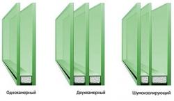 замена стеклопакетов замена стеклопакета в окне цена 7(926)990-23-23 с 9:00 до 22:00