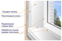 переделка окон отделка пластиковых окон 7(926)990-23-23 с 9:00 до 22:00