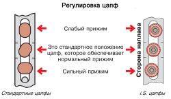 регулировка окон регулировка фурнитуры окон 7(926)990-23-23 с 9:00 до 22:00