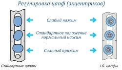регулировка окон регулировка окон на зиму 7(926)990-23-23 с 9:00 до 22:00